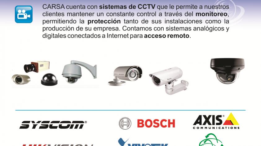 CIRCUITO CERRADO DE TV