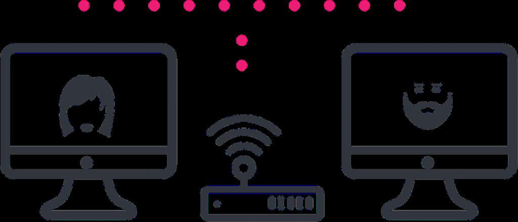 Servicio de Internet  BUSINESS