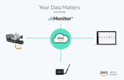 Sensores de monitoreo de variables